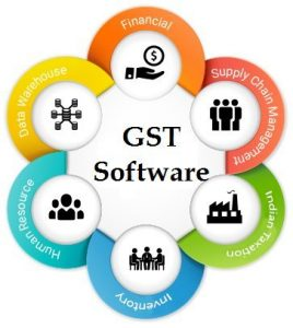 Consider GST Software For Your Business.